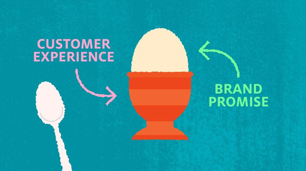 Brand-Promise-Customer-Experience